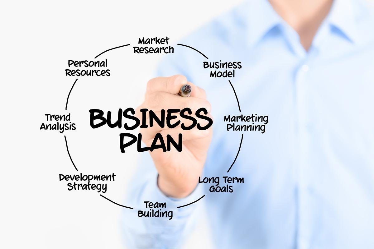 How To Write A Business Plan Draft