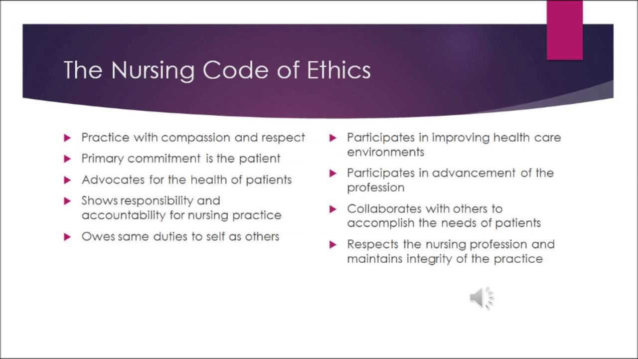 Essay About The Nursing Code Of Ethics